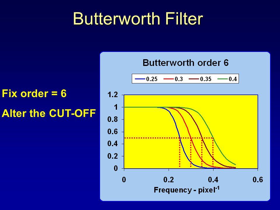 Butterworth Filter Fix order = 6 Alter the CUT-OFF