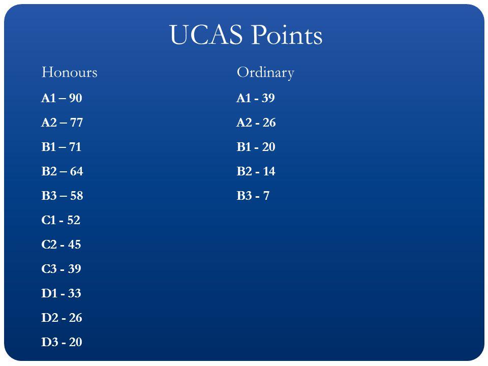 UCAS Points HonoursOrdinary A1 – 90A1 - 39 A2 – 77A2 - 26 B1 – 71B1 - 20 B2 – 64B2 - 14 B3 – 58B3 - 7 C1 - 52 C2 - 45 C3 - 39 D1 - 33 D2 - 26 D3 - 20