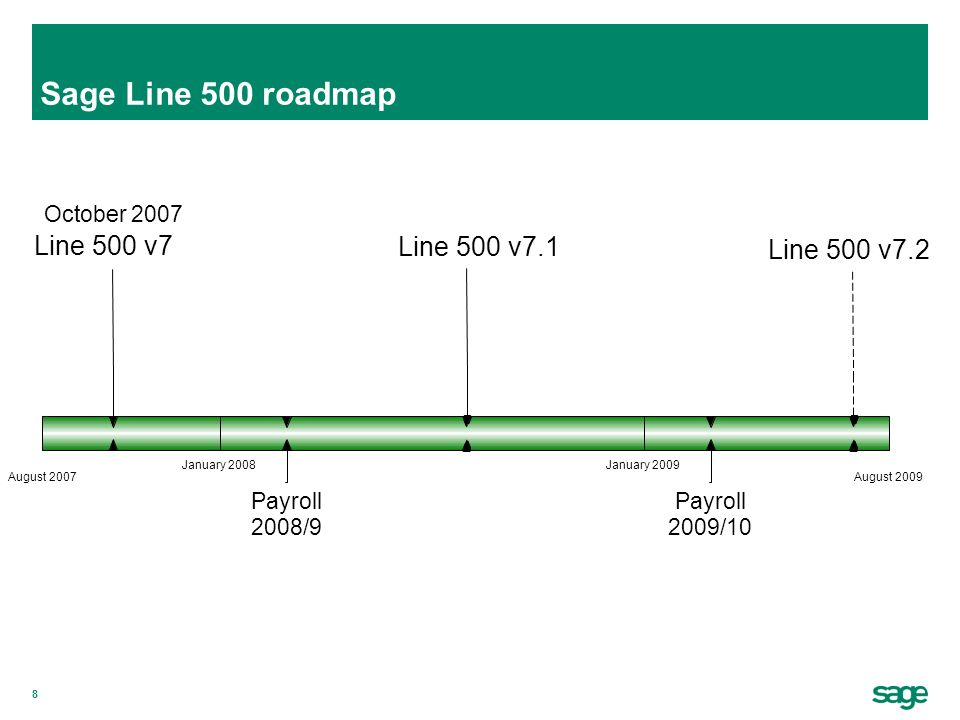 8 Sage Line 500 roadmap January 2008January 2009 August 2007August 2009 October 2007 Line 500 v7 Payroll 2008/9 Line 500 v7.1 Line 500 v7.2 Payroll 2009/10