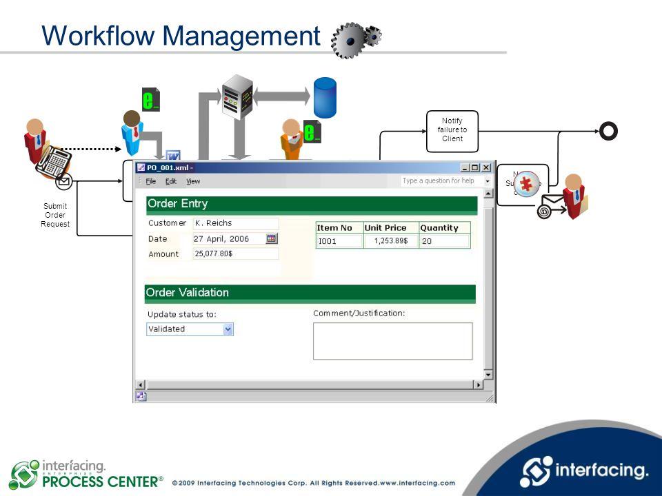 Workflow Management Save Order Request Enter Order Request Validate Order Request Notify failure to Client Save Validated Order Notify Success to clie