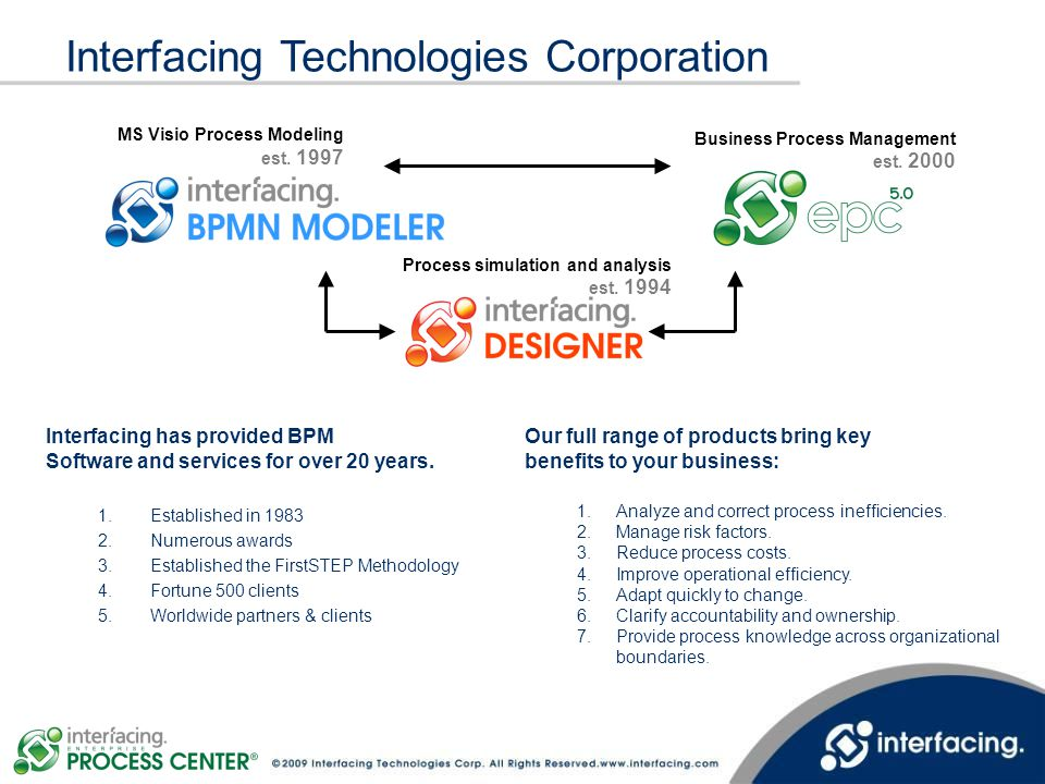 Interfacing has provided BPM Software and services for over 20 years. 1.Established in 1983 2.Numerous awards 3.Established the FirstSTEP Methodology