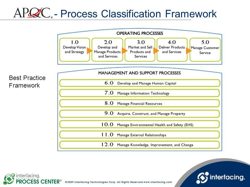 - Process Classification Framework Best Practice Framework
