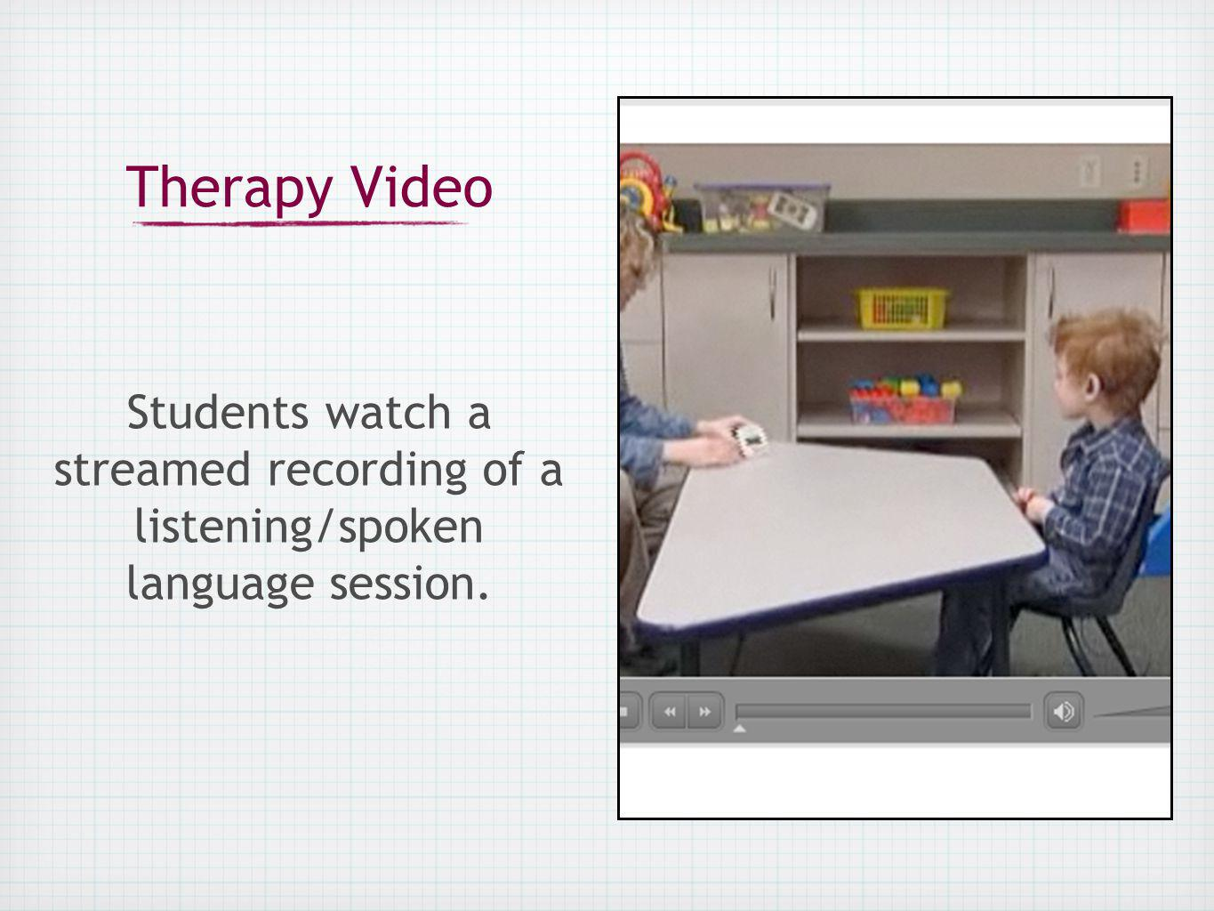 Therapy Video Students watch a streamed recording of a listening/spoken language session.