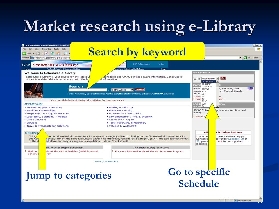 14 Market research using e-Library Go to specific Schedule Jump to categories Search by keyword