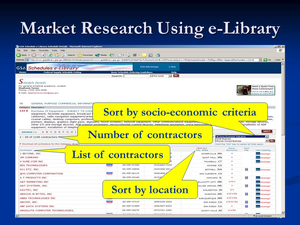 16 Market Research Using e-Library Number of contractors List of contractors Sort by socio-economic criteria Sort by location