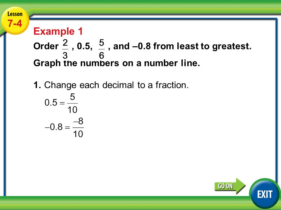 Lesson 4-4 Example 1 7-4 Example 1 1.Change each decimal to a fraction. Order, 0.5,, and –0.8 from least to greatest. Graph the numbers on a number li