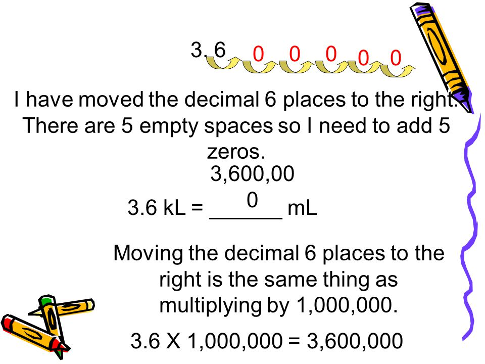3.6 kL = ______ mL I have moved the decimal 6 places to the right. There are 5 empty spaces so I need to add 5 zeros. 3. 6 000 3,600,00 0 Moving the d