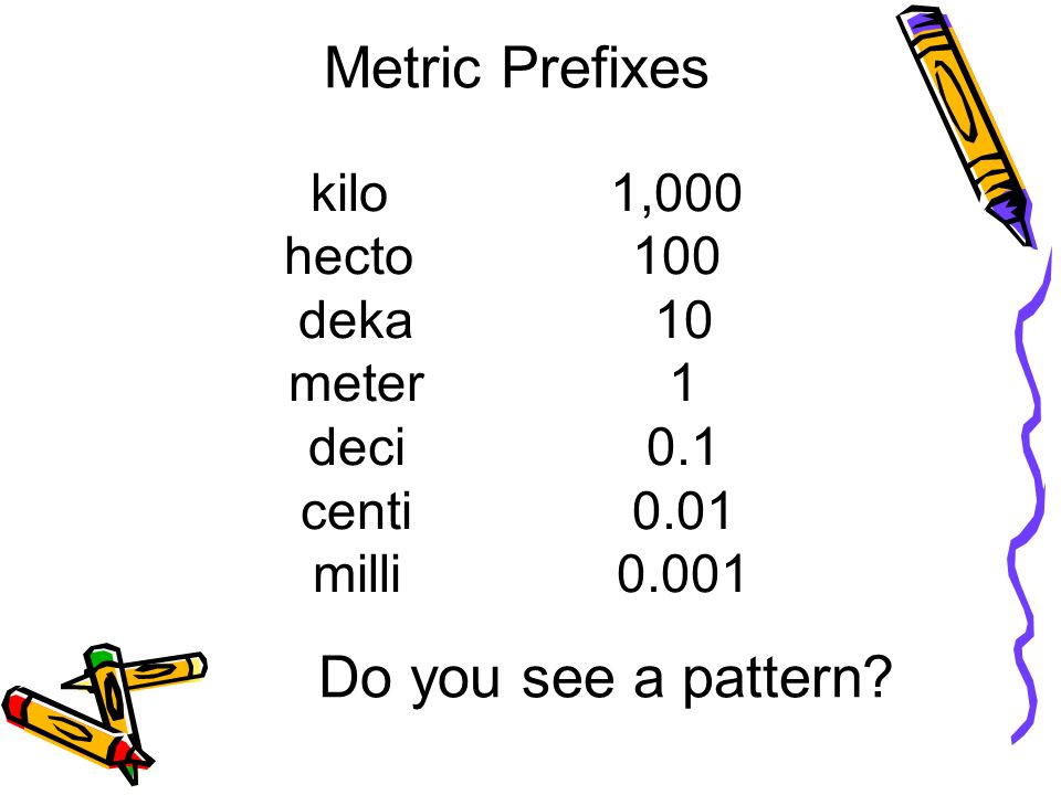Metric Prefixes kilo hecto deka meter deci centi milli 1,000 100 10 1 0.1 0.01 0.001 Do you see a pattern?
