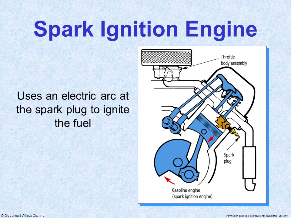 © Goodheart-Willcox Co., Inc. Permission granted to reproduce for educational use only Spark Ignition Engine Uses an electric arc at the spark plug to