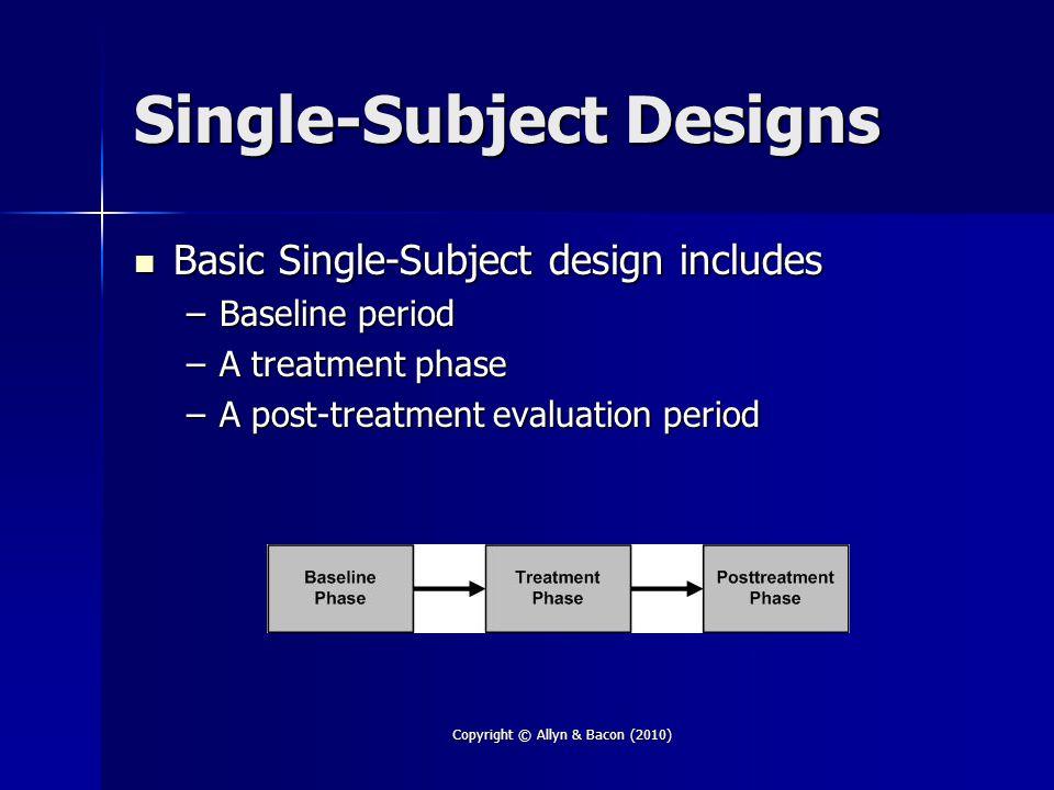 Copyright © Allyn & Bacon (2010) Single-Subject Designs Basic Single-Subject design includes Basic Single-Subject design includes –Baseline period –A