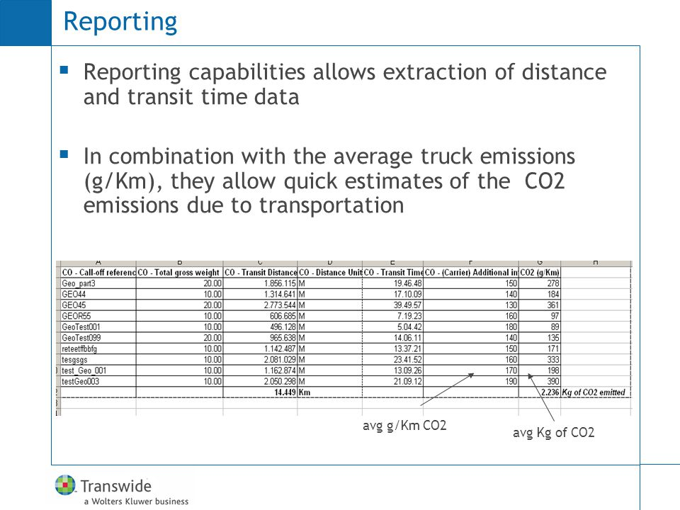Reporting Reporting capabilities allows extraction of distance and transit time data In combination with the average truck emissions (g/Km), they allow quick estimates of the CO2 emissions due to transportation avg g/Km CO2 avg Kg of CO2