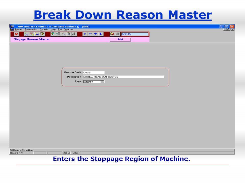 Break Down Reason Master Enters the Stoppage Region of Machine.