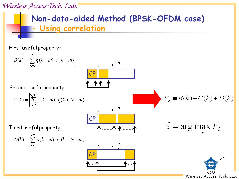 Wireless Access Tech. Lab. CCU Wireless Access Tech. Lab. 31 Non-data-aided Method (BPSK-OFDM case) - Using correlation CP