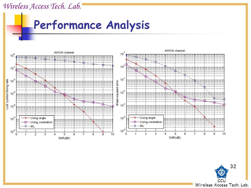 Wireless Access Tech. Lab. CCU Wireless Access Tech. Lab. 32 Performance Analysis