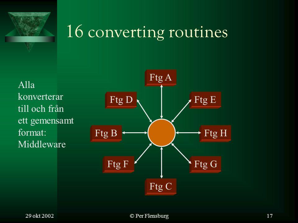 29 okt 2002© Per Flensburg17 16 converting routines Ftg A Ftg B Ftg C Ftg D Ftg F Ftg H Ftg E Ftg G Alla konverterar till och från ett gemensamt format: Middleware