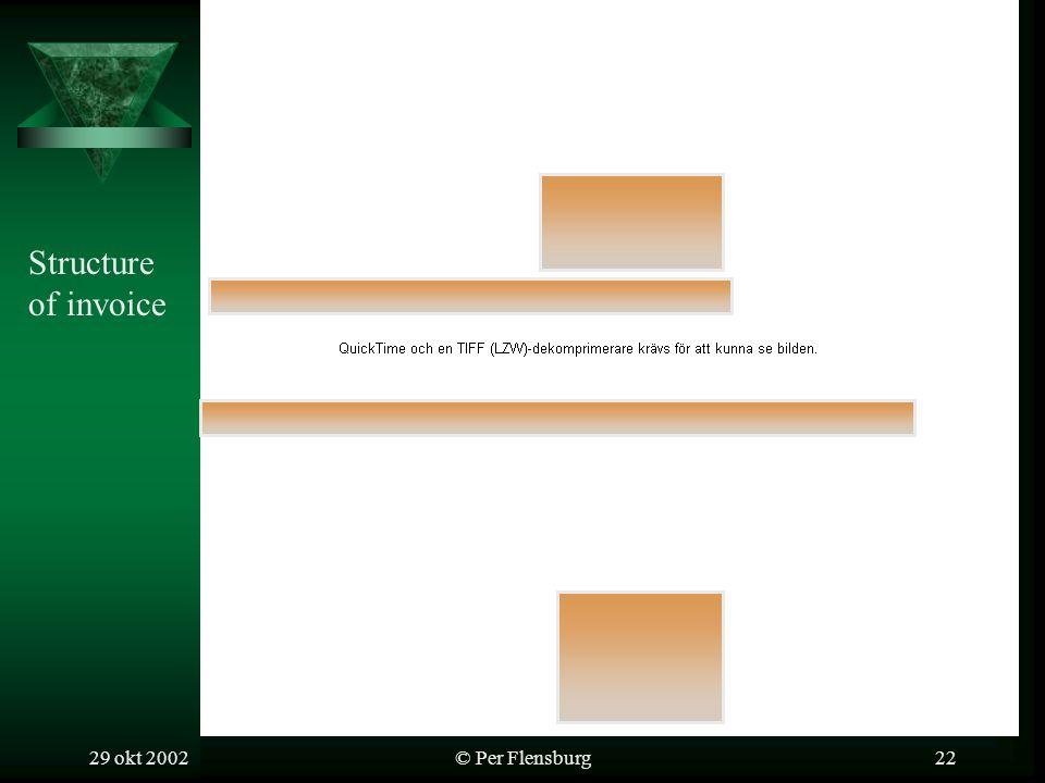 29 okt 2002© Per Flensburg22 Struktur Structure of invoice
