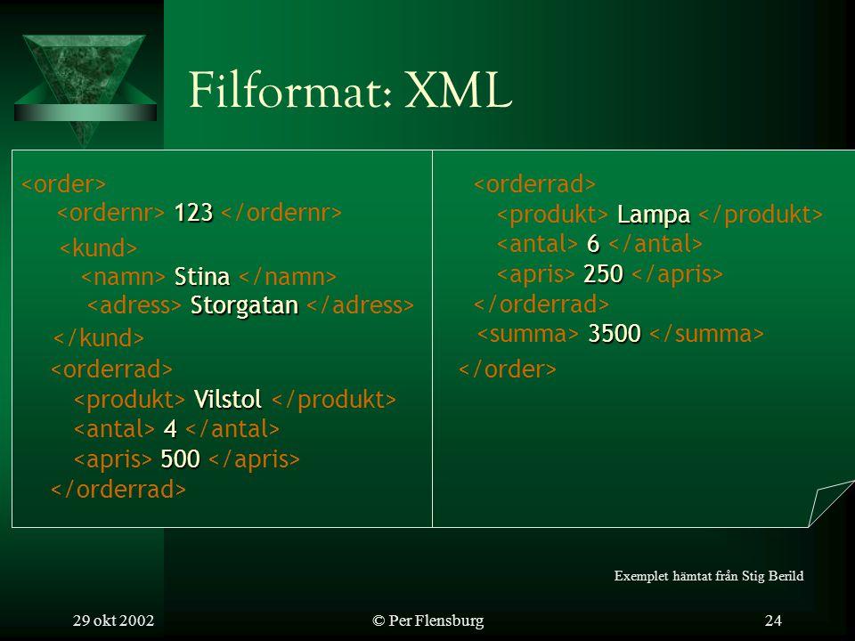 29 okt 2002© Per Flensburg24 Filformat: XML Exemplet hämtat från Stig Berild 3500 3500 Stina Stina Vilstol Vilstol 4 4 500 500 Lampa Lampa 6 6 250 250 123 123 Storgatan Storgatan