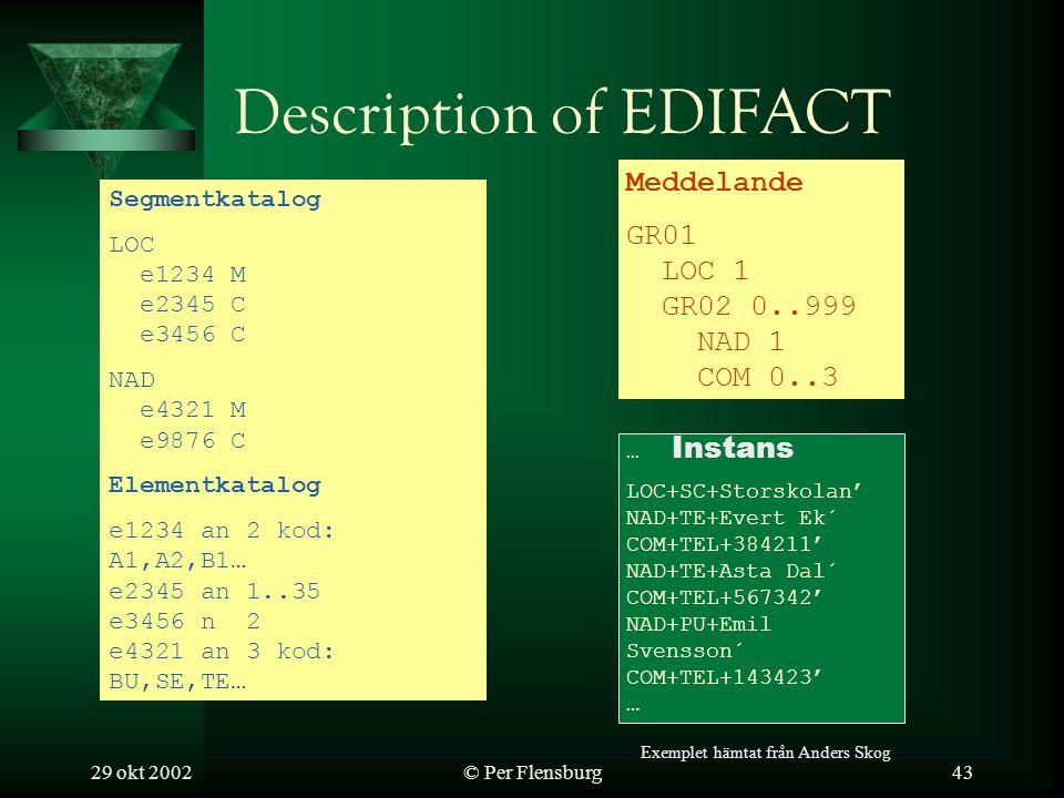 29 okt 2002© Per Flensburg43 Description of EDIFACT Segmentkatalog LOC e1234 M e2345 C e3456 C NAD e4321 M e9876 C Elementkatalog e1234 an 2 kod: A1,A2,B1… e2345 an 1..35 e3456 n 2 e4321 an 3 kod: BU,SE,TE… Meddelande GR01 LOC 1 GR02 0..999 NAD 1 COM 0..3 … LOC+SC+Storskolan NAD+TE+Evert Ek´ COM+TEL+384211 NAD+TE+Asta Dal´ COM+TEL+567342 NAD+PU+Emil Svensson´ COM+TEL+143423 … Instans Exemplet hämtat från Anders Skog