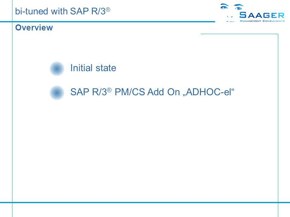 bi-tuned with SAP R/3 ® Overview Initial state SAP R/3 ® PM/CS Add On ADHOC-el