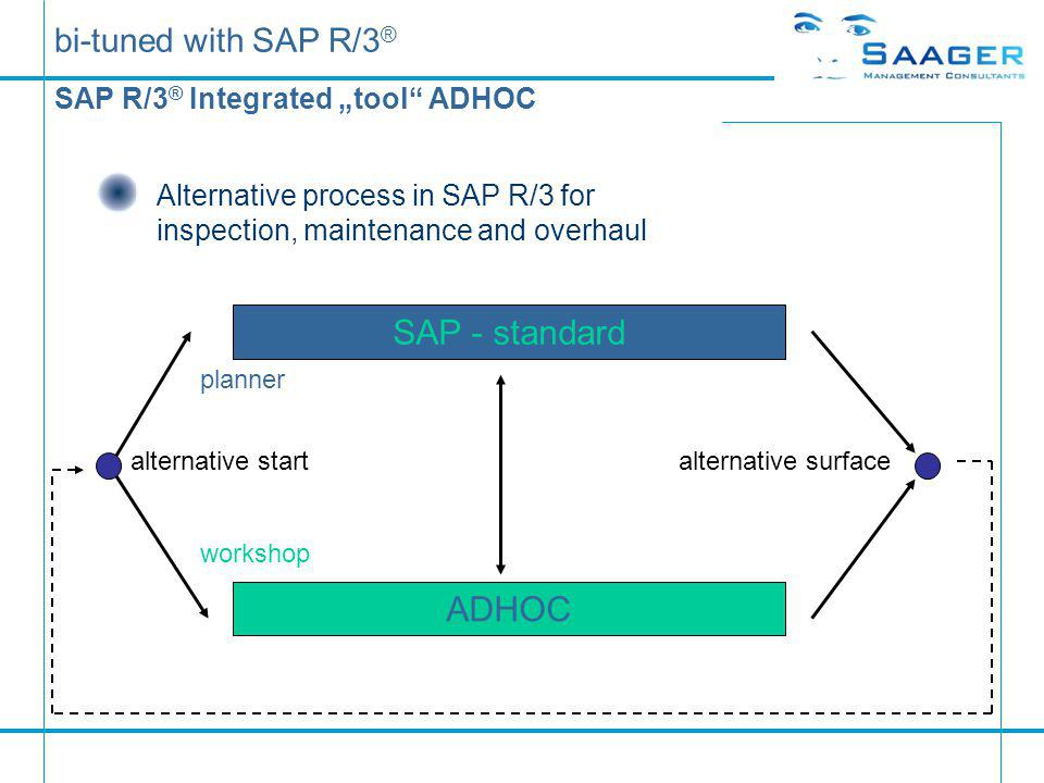 bi-tuned with SAP R/3 ® SAP R/3 ® Integrated tool ADHOC Alternative process in SAP R/3 for inspection, maintenance and overhaul alternative start alternative surface planner workshop SAP - standard ADHOC
