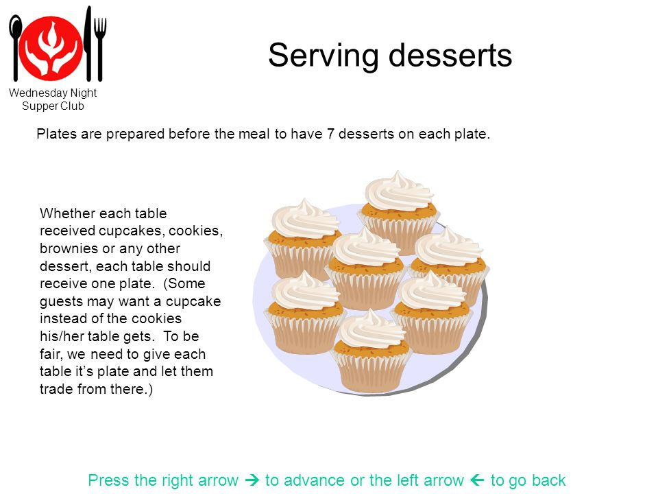 Wednesday Night Supper Club Serving desserts Press the right arrow to advance or the left arrow to go back Plates are prepared before the meal to have 7 desserts on each plate.