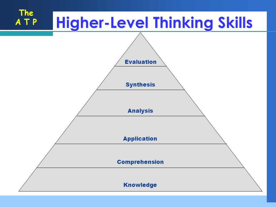 The A T P Evaluation Synthesis Analysis Application Comprehension Knowledge Higher-Level Thinking Skills