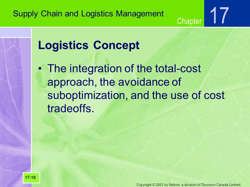 Chapter Copyright © 2003 by Nelson, a division of Thomson Canada Limited. Logistics Concept The integration of the total-cost approach, the avoidance