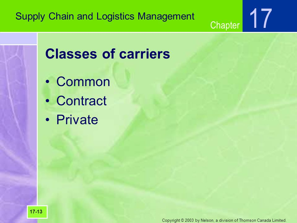 Chapter Copyright © 2003 by Nelson, a division of Thomson Canada Limited. Classes of carriers Common Contract Private Supply Chain and Logistics Manag