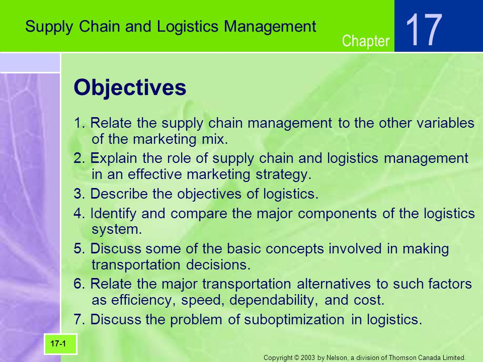 Chapter Copyright © 2003 by Nelson, a division of Thomson Canada Limited. Objectives 1. Relate the supply chain management to the other variables of t