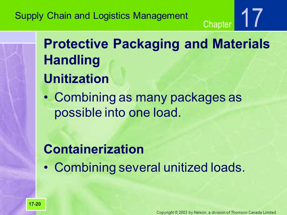 Chapter Copyright © 2003 by Nelson, a division of Thomson Canada Limited. Supply Chain and Logistics Management 17 17-20 Protective Packaging and Mate