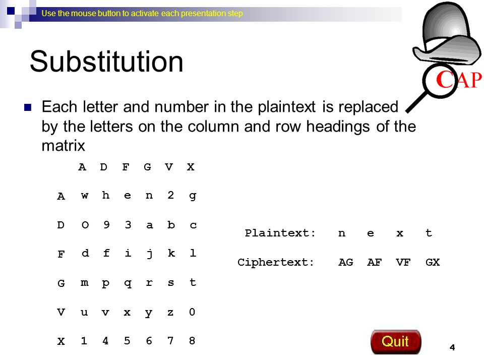 Use the mouse button to activate each presentation step 5 Transposition Using a column transposition with a keyword, the ciphertext is written in rows and then read in columns in a specified order 1 2 3 4 5 6 A F A G G V X G F X D X V A A D X X F G D G X G A F G A V G Read down columns in order 3 – 6 - 1- 2 – 5 - 4 AFADG VXXGG AXVFA FGAGF GDXXV GXDGA