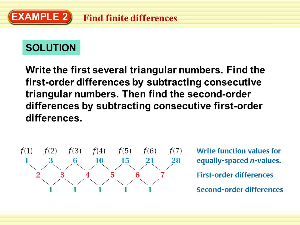 EXAMPLE 2 SOLUTION Write the first several triangular numbers. Find the first-order differences by subtracting consecutive triangular numbers. Then fi