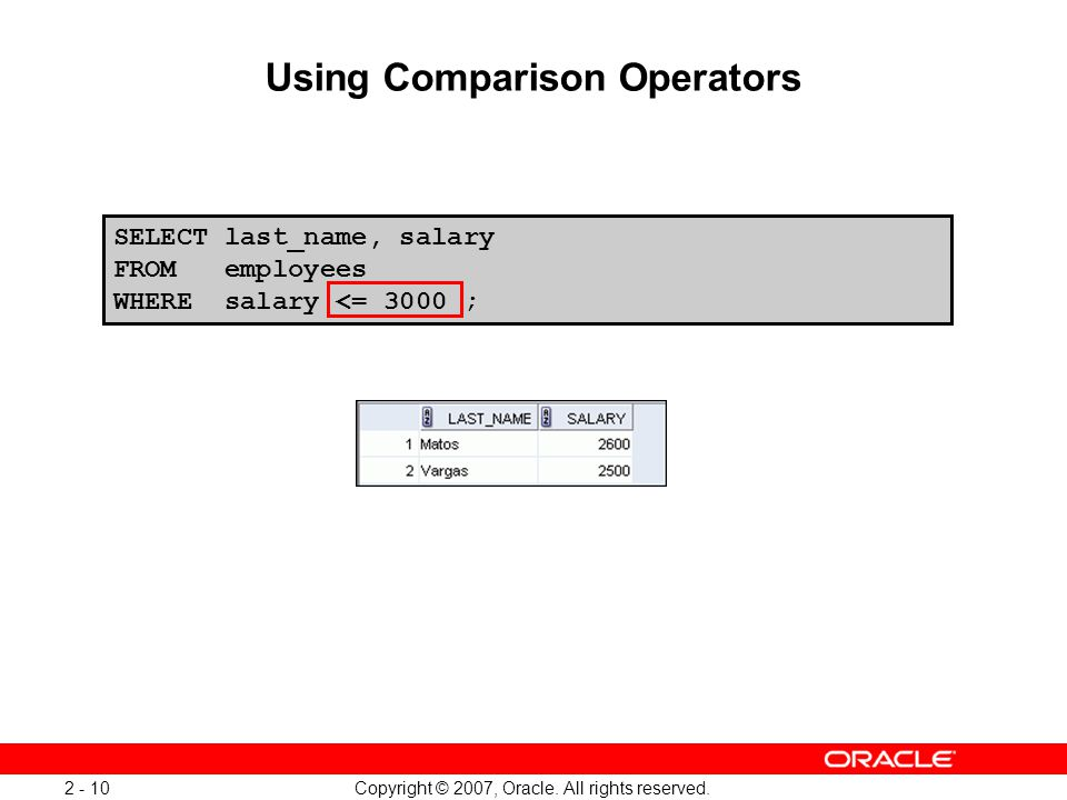 Copyright © 2007, Oracle. All rights reserved. 2 - 10 SELECT last_name, salary FROM employees WHERE salary <= 3000 ; Using Comparison Operators
