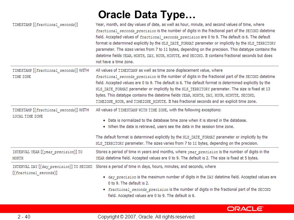 Copyright © 2007, Oracle. All rights reserved. 2 - 40 Oracle Data Type…