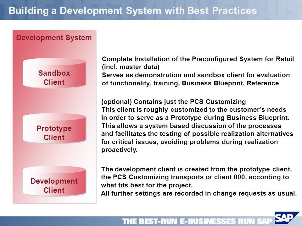 SAP PPT Title Company (Name) / 13 Building a Development System with Best Practices Complete Installation of the Preconfigured System for Retail (incl