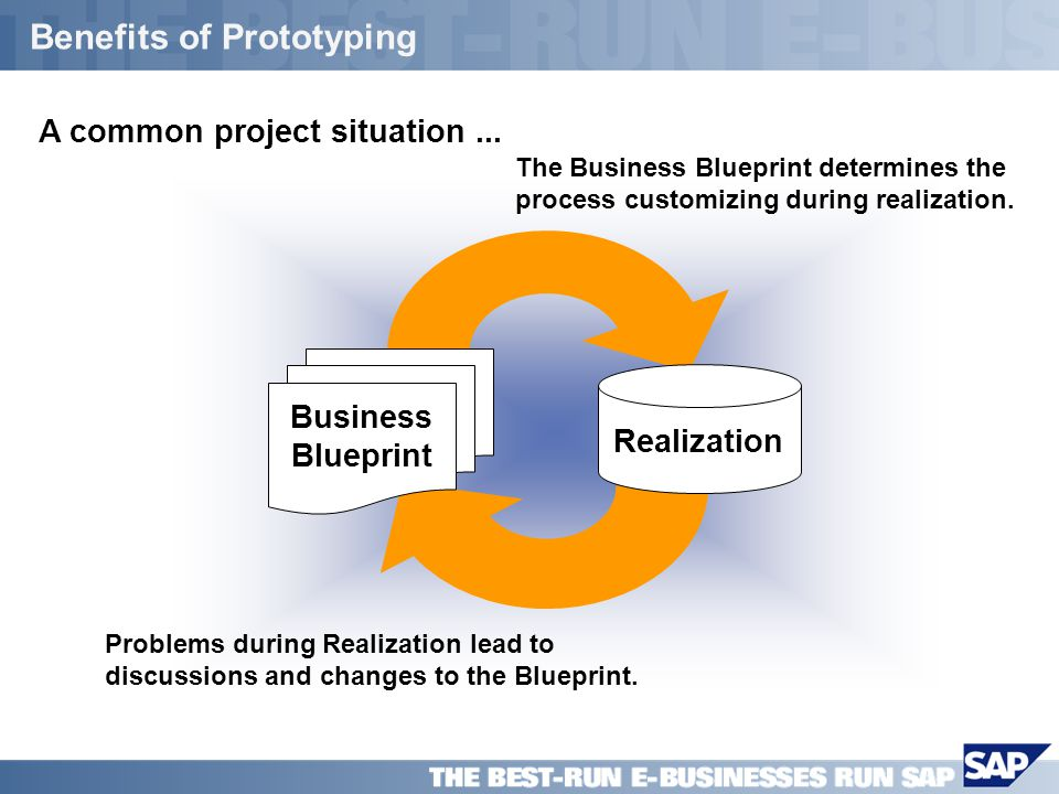 SAP PPT Title Company (Name) / 17 Benefits of Prototyping Business Blueprint Realization The Business Blueprint determines the process customizing during realization.