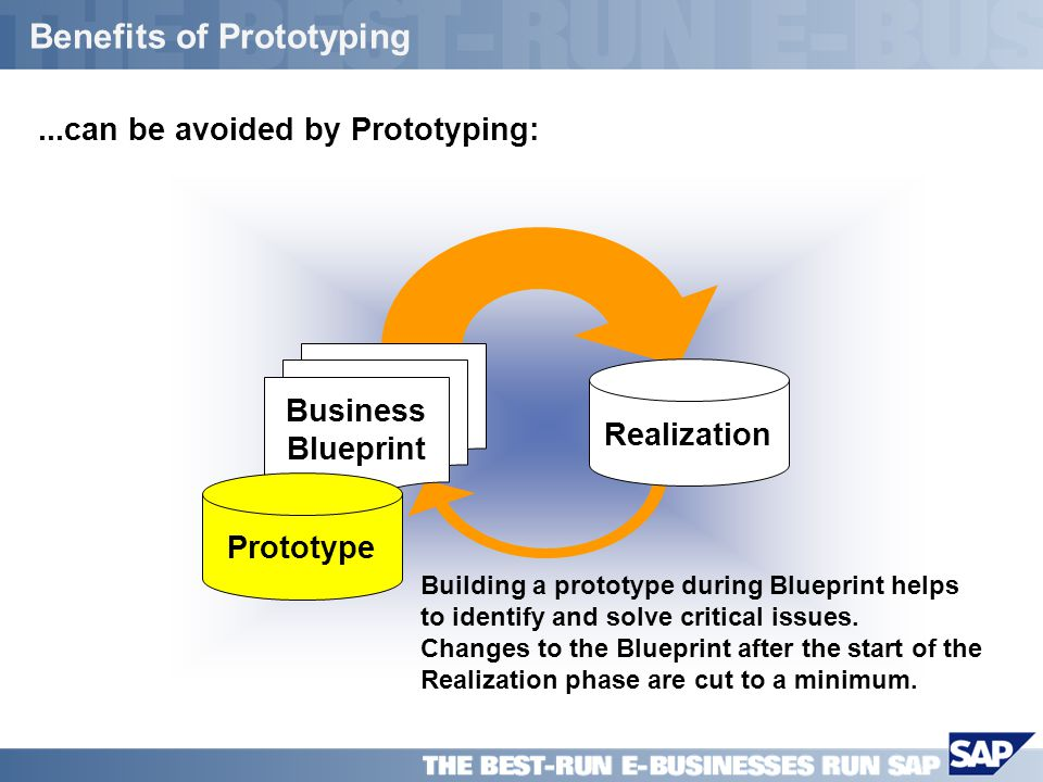 SAP PPT Title Company (Name) / 18 Benefits of Prototyping Business Blueprint Realization Building a prototype during Blueprint helps to identify and solve critical issues.