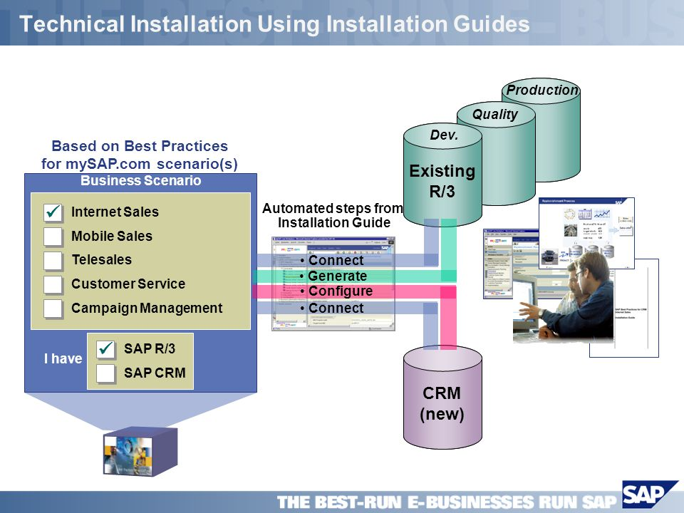 SAP PPT Title Company (Name) / 22 Automated steps from Installation Guide CRM (new) Production Quality existing R/3 Dev.