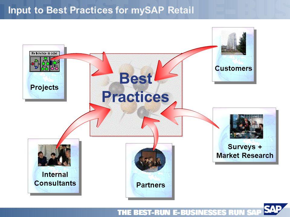 SAP PPT Title Company (Name) / 6 Input to Best Practices for mySAP Retail Best Practices Projects Internal Consultants Partners Surveys + Market Resea