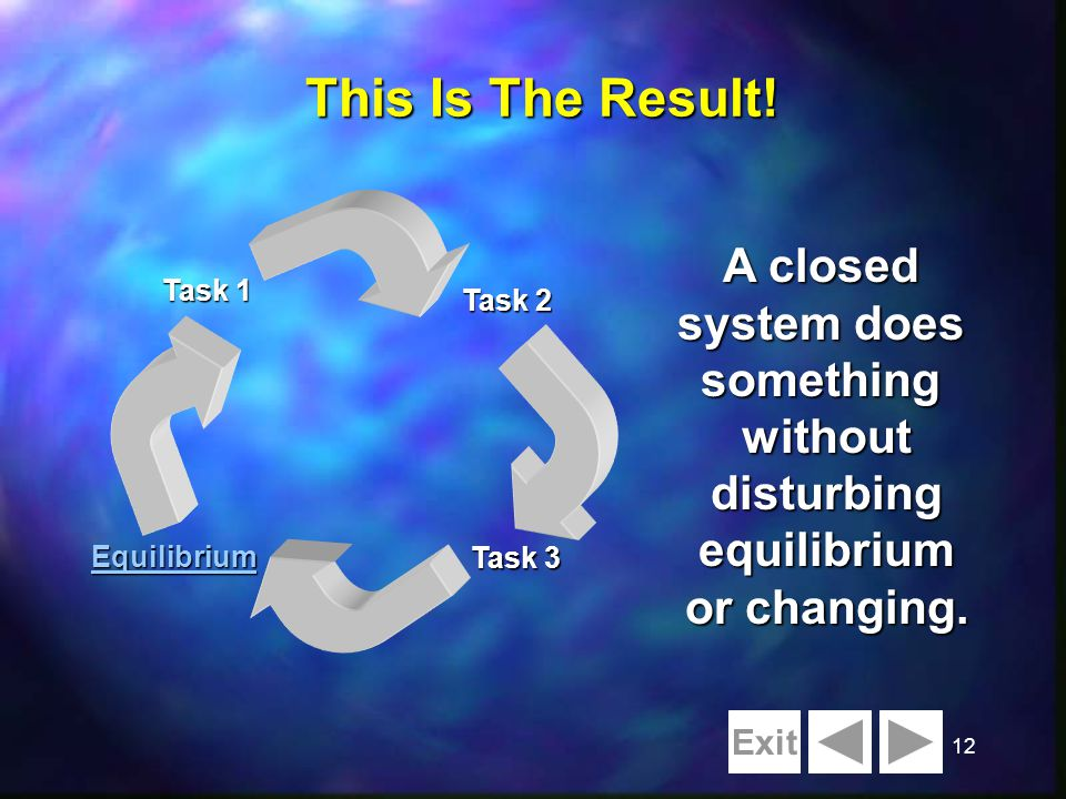 12 This Is The Result! Exit Task 1 Task 2 Task 3 Equilibrium A closed system does somethingwithoutdisturbingequilibrium or changing.