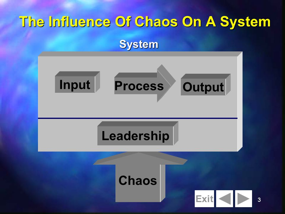 3 Chaos System The Influence Of Chaos On A System Leadership Input Process Output Exit