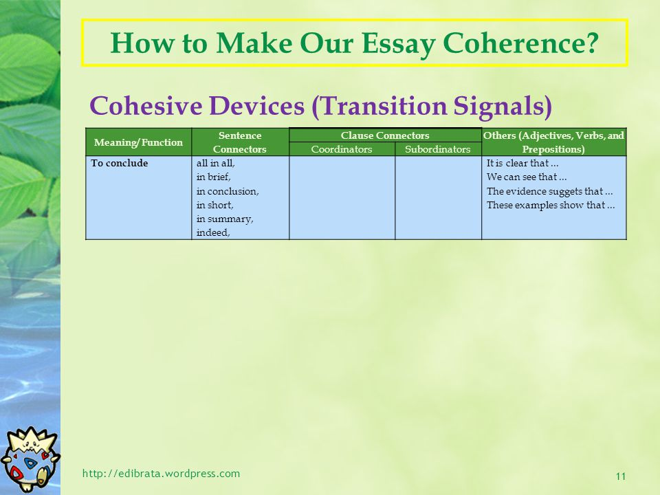 How to Make Our Essay Coherence? Cohesive Devices (Transition Signals) http://edibrata.wordpress.com 11 Meaning/ Function Sentence Connectors Clause C