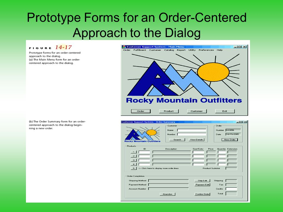Prototype Forms for an Order-Centered Approach to the Dialog
