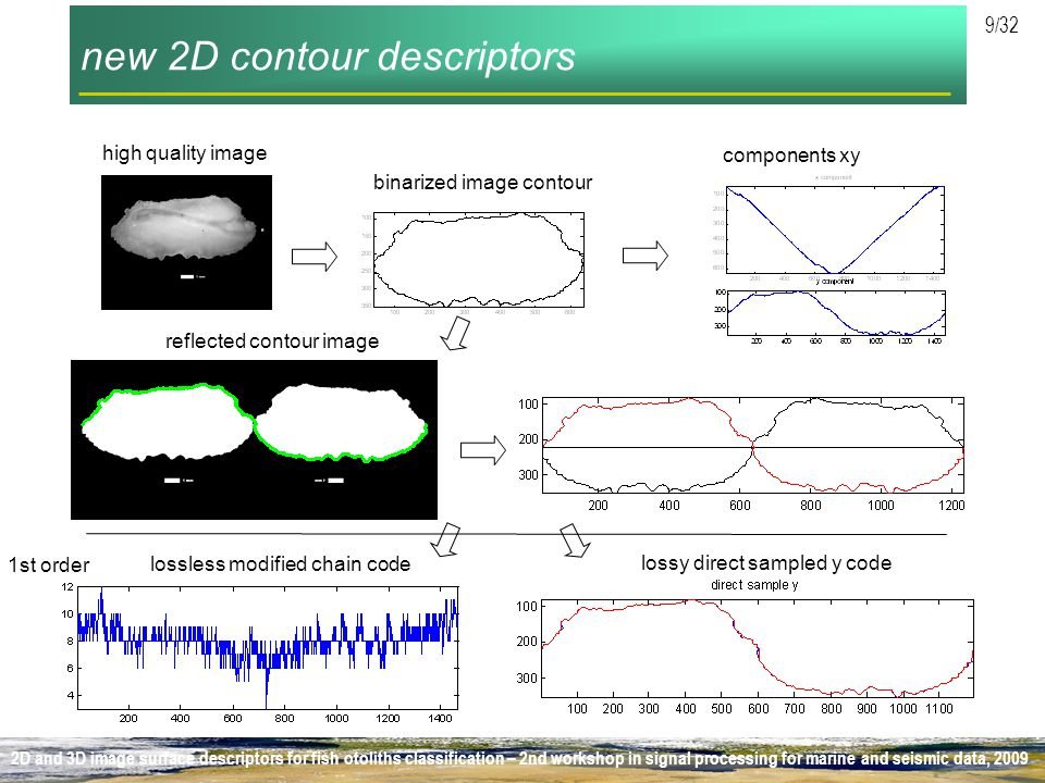2D and 3D image surface descriptors for fish otoliths classification – 2nd workshop in signal processing for marine and seismic data, 2009 9/32 new 2D