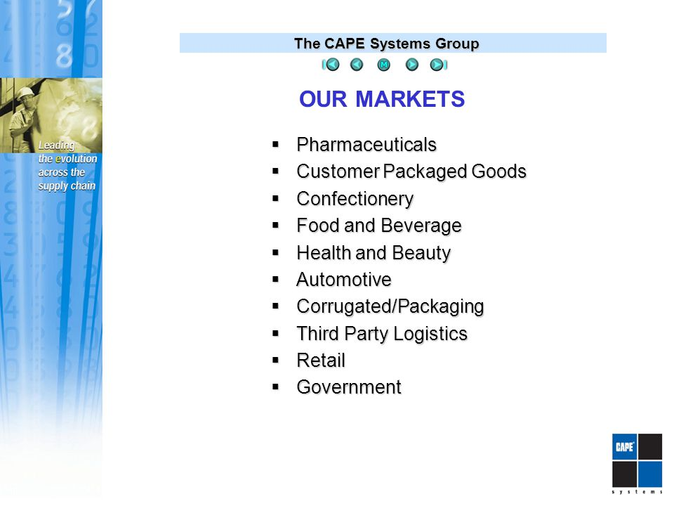 The CAPE Systems Group Order Management Systems Financial Increase sales via suggestive selling methods Increase sales via suggestive selling methods Utilize business intelligence for improved decision making & focused marketing initiatives Utilize business intelligence for improved decision making & focused marketing initiatives Drive incremental sales through on-line catalogs Drive incremental sales through on-line catalogs Expand customer reach globally Expand customer reach globallyOperational Extend real-time ordering capability to employees, outside sales, & customers Extend real-time ordering capability to employees, outside sales, & customers Inventory and order processing capability anywhere anytime…24x7 Inventory and order processing capability anywhere anytime…24x7 Increased order accuracy Increased order accuracyCustomer Enhance customers buying experience Enhance customers buying experience Expedite delivery of product Expedite delivery of product The Benefits We were seeking a WMS and OMS that would facilitate an early adoption of an emerging e-Business technology.