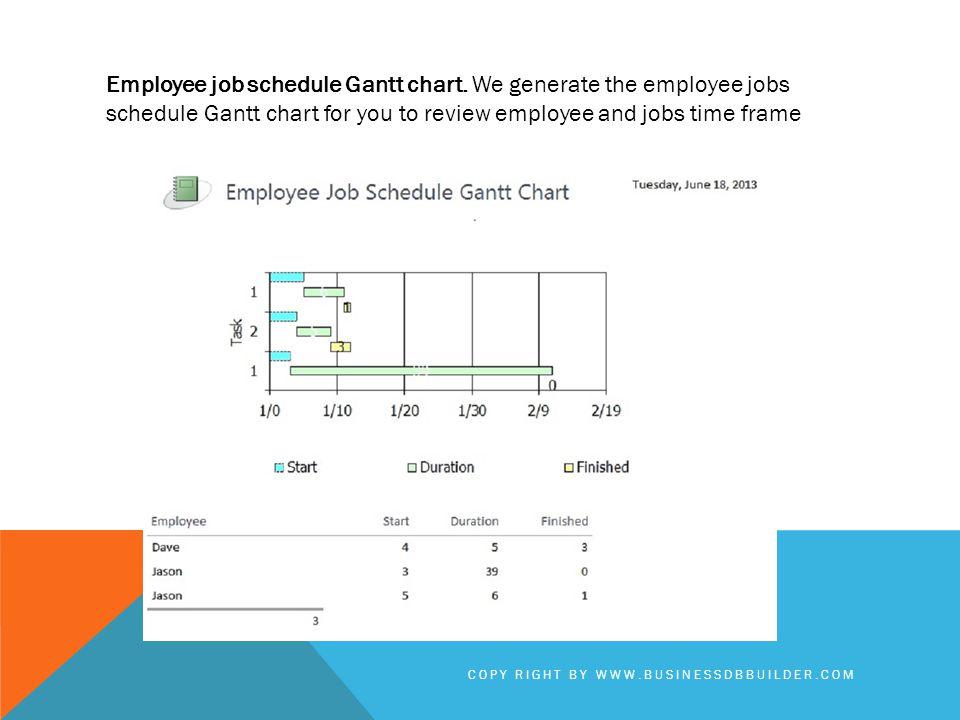 Employee job schedule Gantt chart.