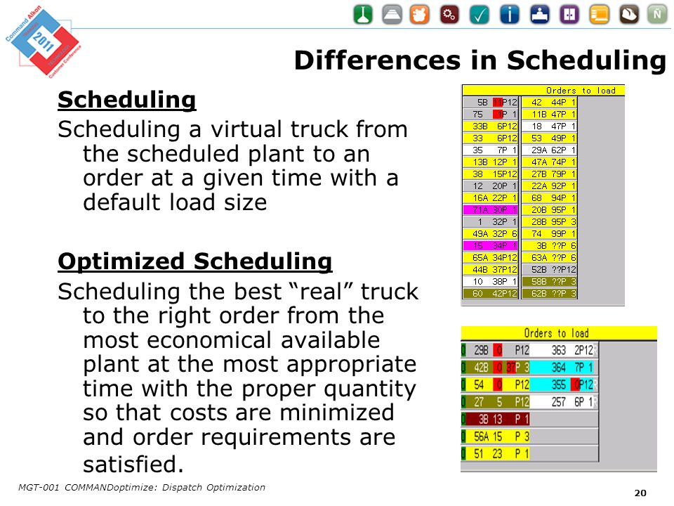Differences in Scheduling Scheduling Scheduling a virtual truck from the scheduled plant to an order at a given time with a default load size Optimize