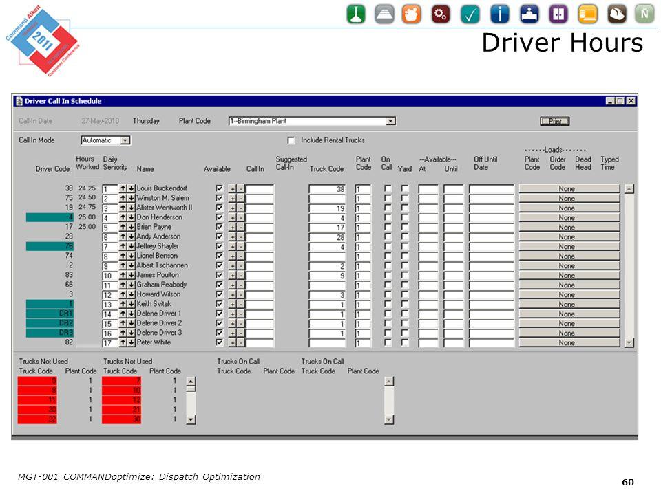 Driver Hours MGT-001 COMMANDoptimize: Dispatch Optimization 60