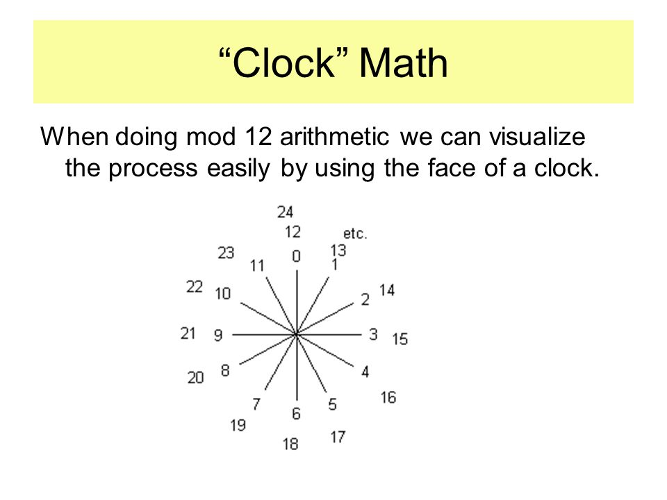 Clock Math When doing mod 12 arithmetic we can visualize the process easily by using the face of a clock.