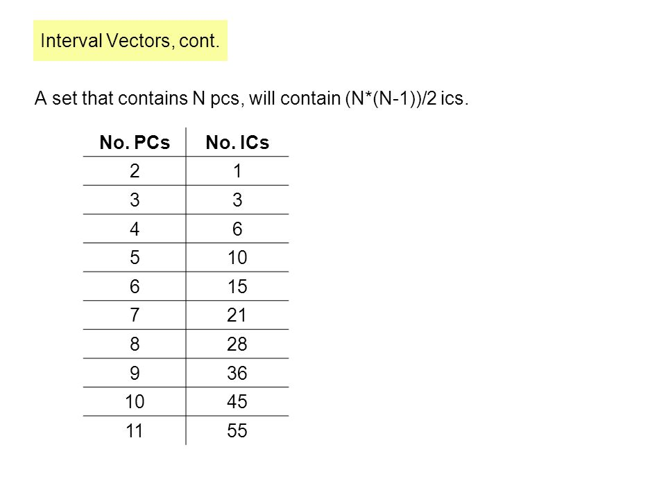 Interval Vectors, cont. A set that contains N pcs, will contain (N*(N-1))/2 ics.